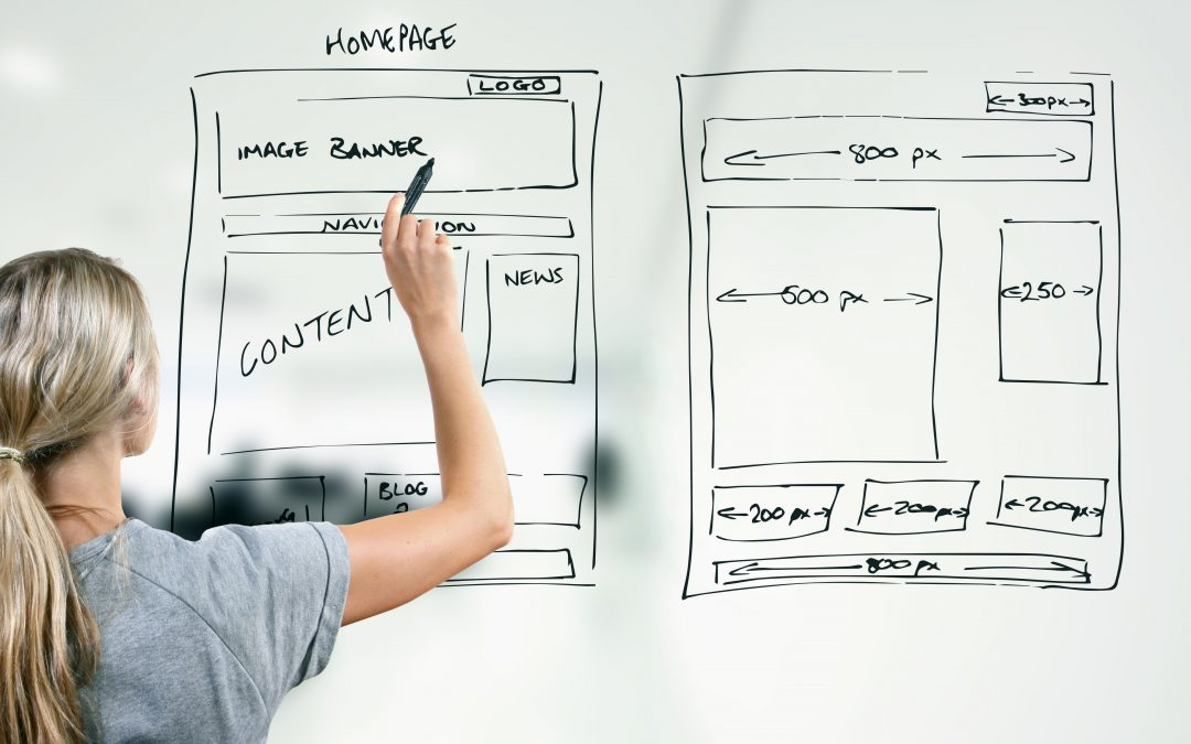 Take Your Website Mobile in 2014 with Responsive Design!