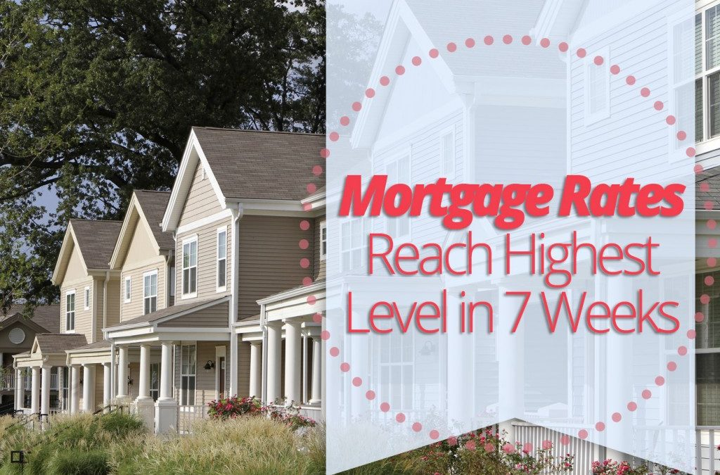 Mortgage Rates Reach Highest Level in 7 Weeks