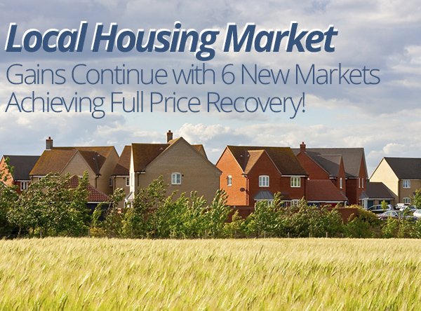 Local Housing Market Gains Continue with 6 New Markets Achieving Full Price Recovery!
