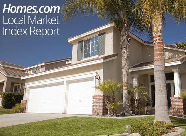 Local Housing Markets Shine with 5 New Markets Reaching a Full Price Recovery