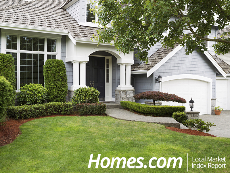 Home Prices Back to Normal for 35 Percent of U.S. Housing Markets!