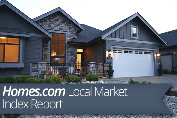 Solid Price Gains Show That Things are Looking Up for the Northeast!