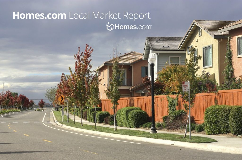 Home Price Gains Flattened in October- Was Your Market Affected?
