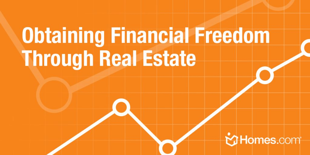 [Infographic] Obtaining Financial Freedom Through Real Estate