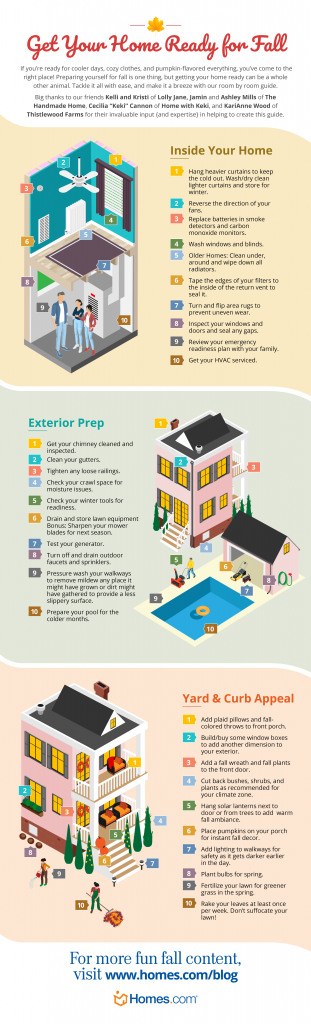 Fall prep infographic