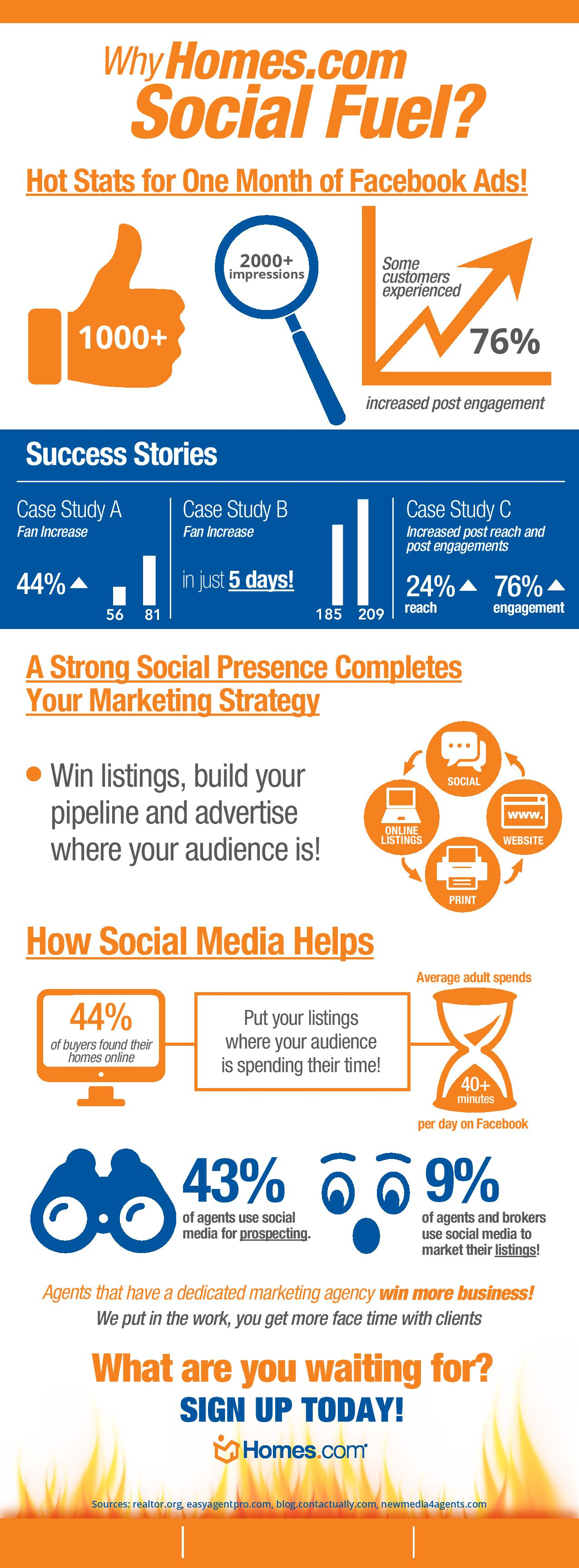 HDC_Social_Fuel_Success_Infographic_v4_3506-page-001