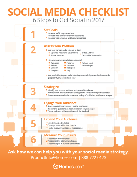 2017_Social_Media_Checklist