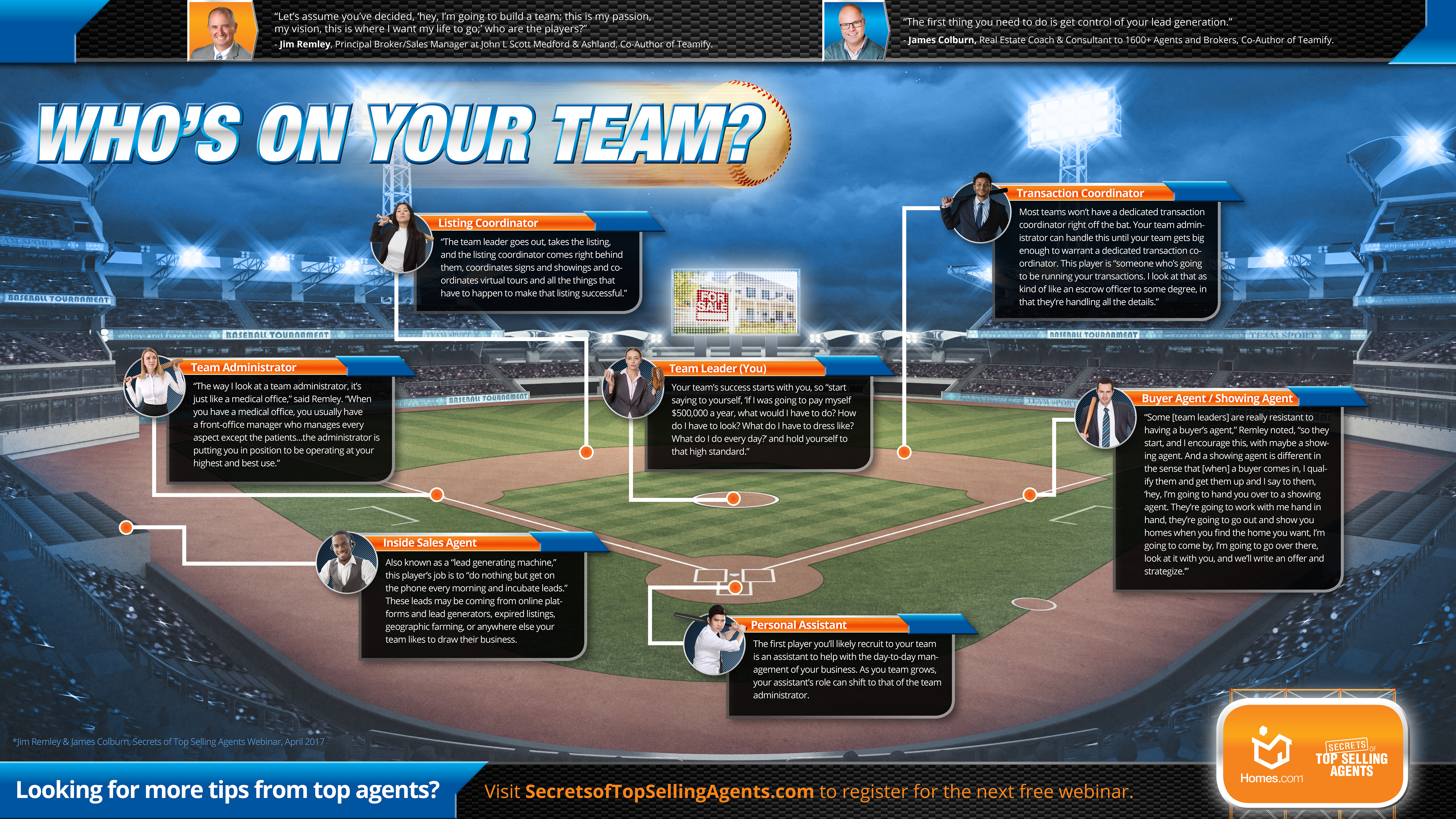 HDC_Remley_Colburn_Infographic